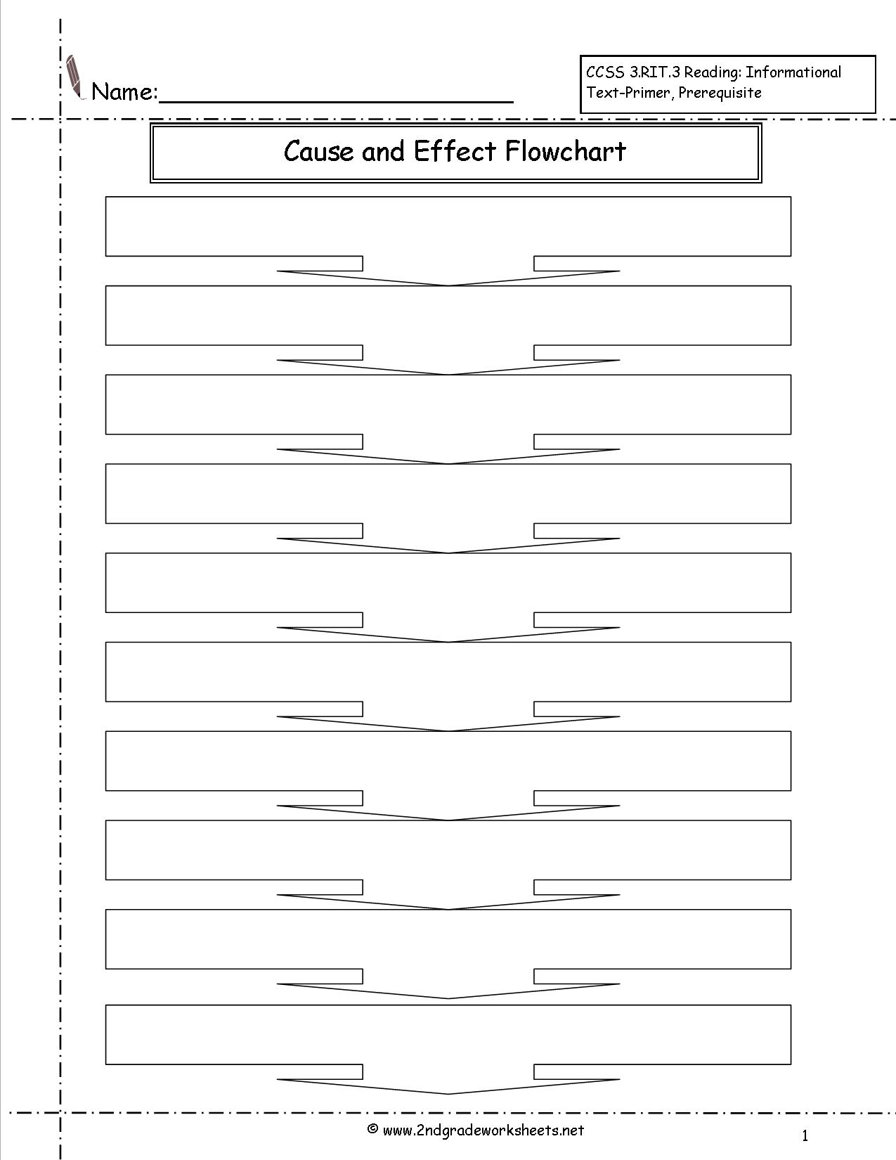 18 Best Images Of Cause Effect Worksheets Grade 3