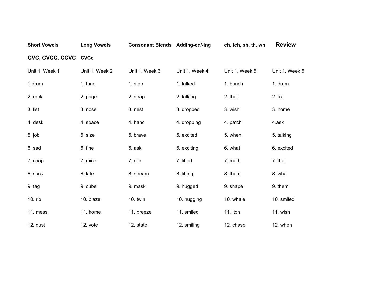 9 Best Images Of Consonant Blends Worksheets