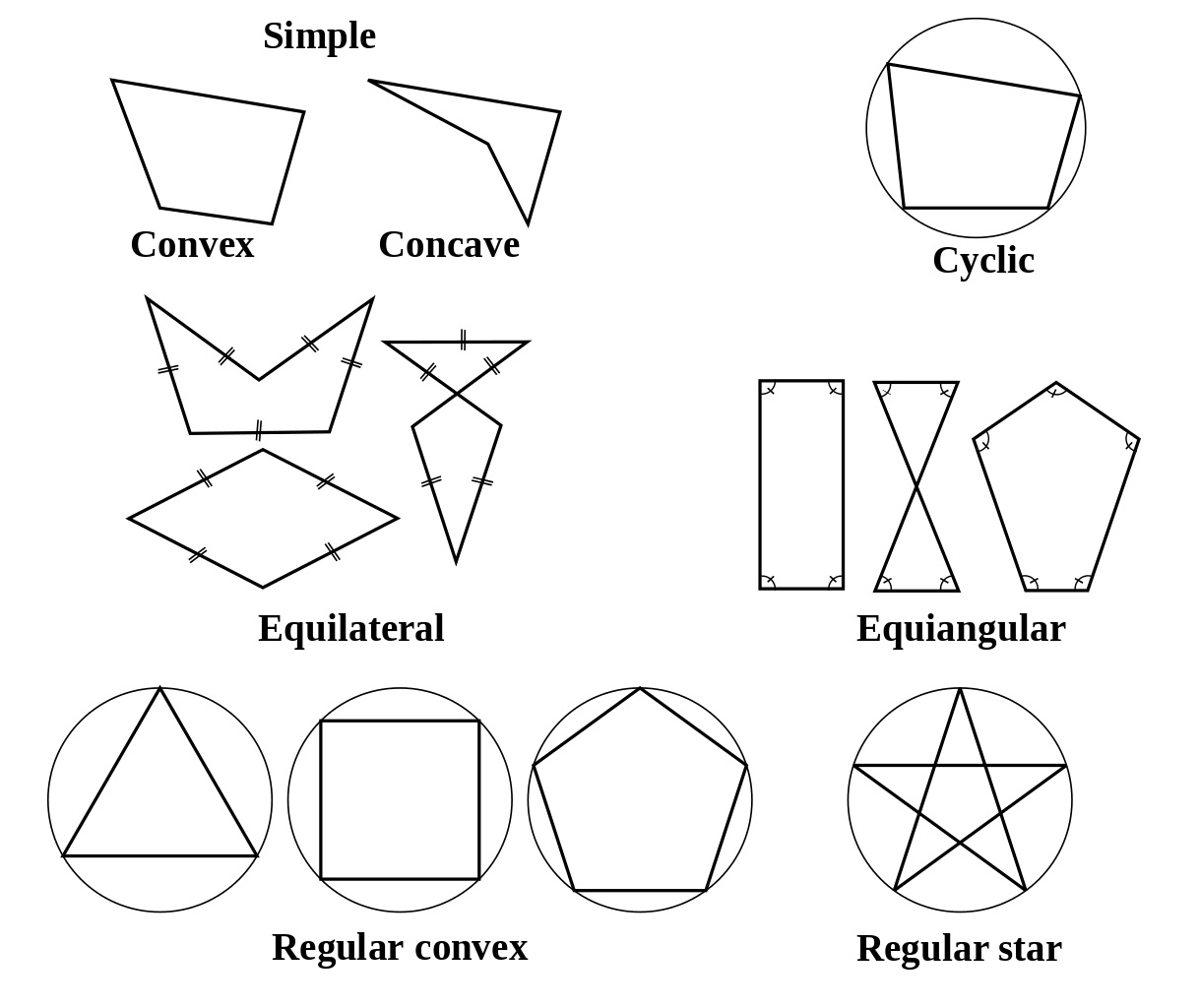 Identify Polygons Worksheet
