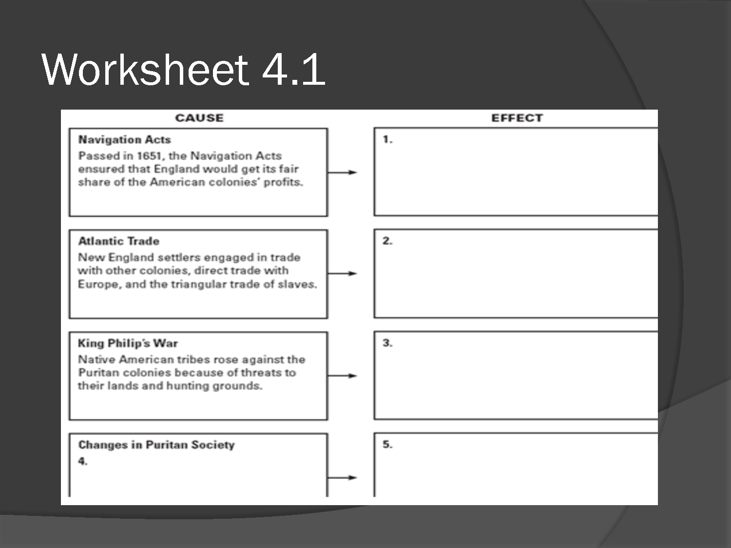 9 Best Images Of American Colonies Worksheet