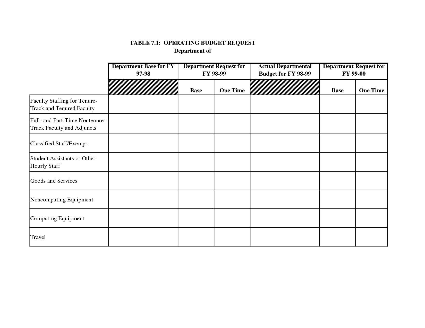 6 Best Images Of Department Budget Worksheet