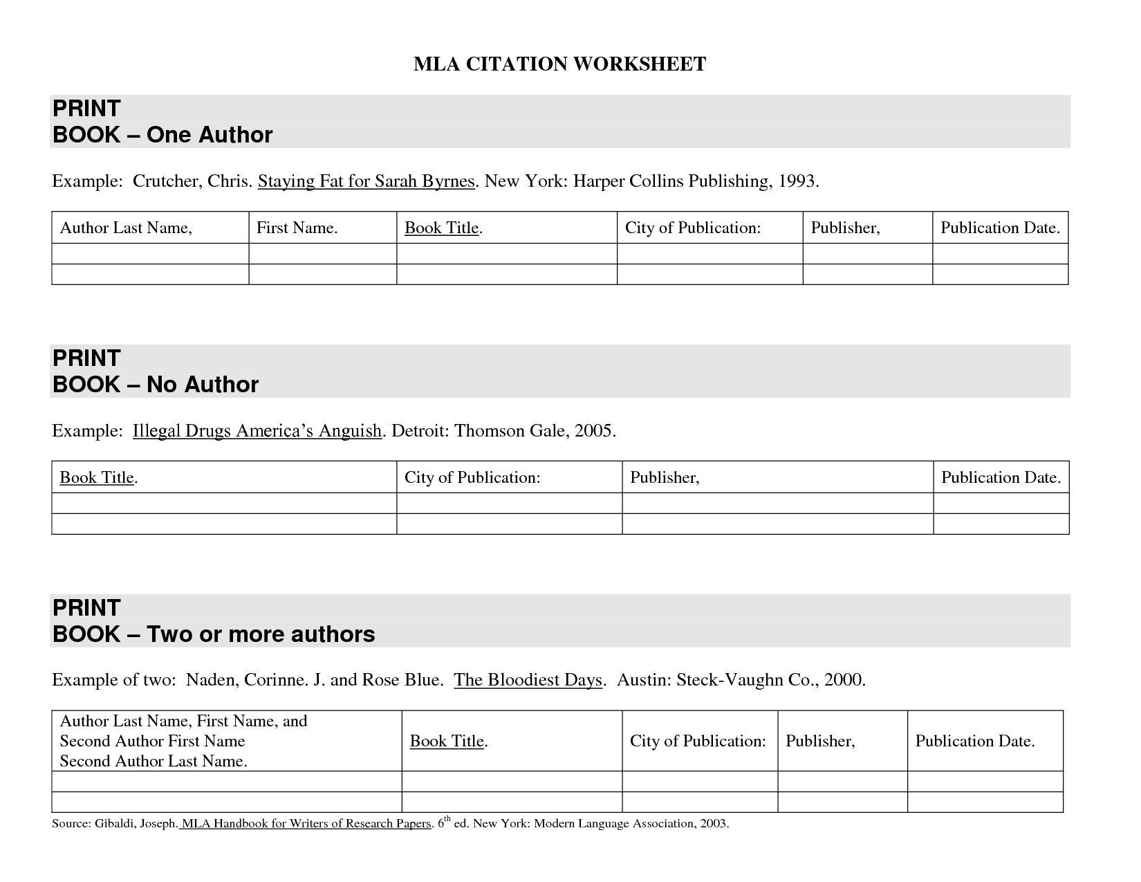 16 Best Images Of Mla Bibliography Worksheet
