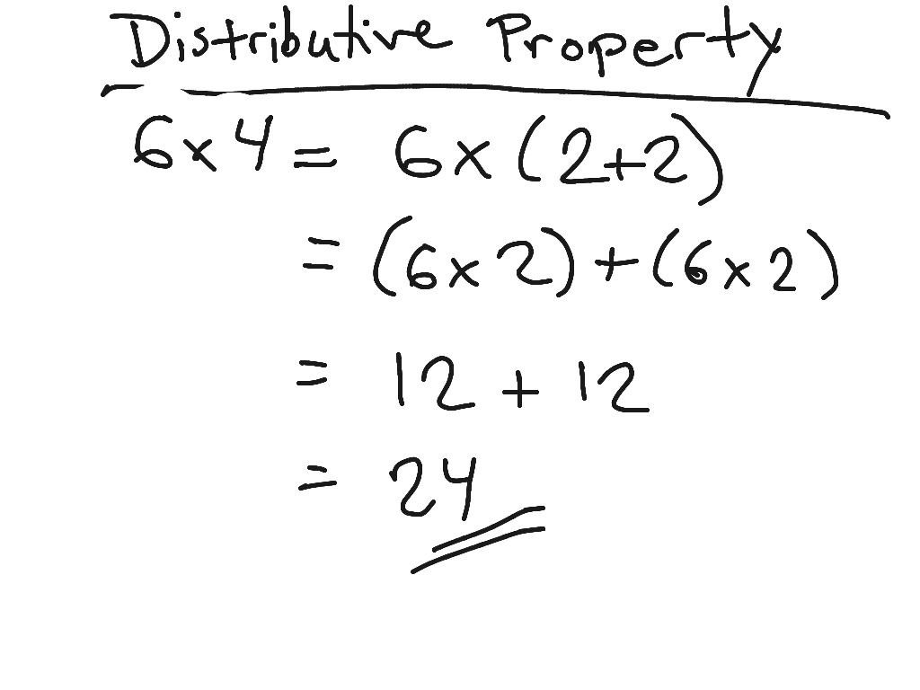 Khan Academy Solving Equations With The Distributive