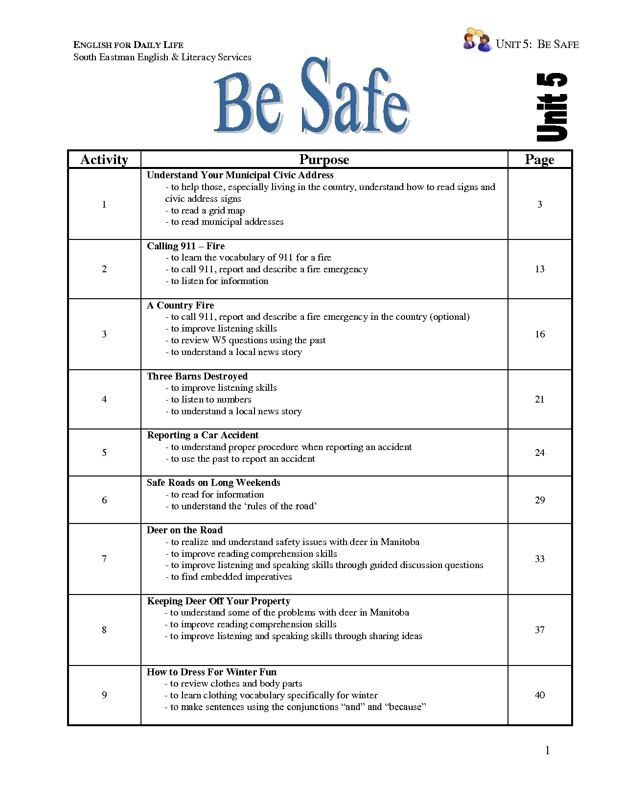 Label Body Worksheet