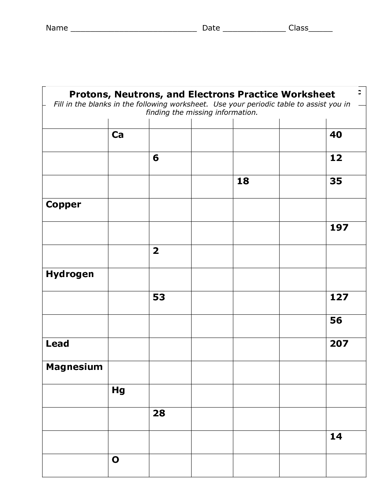 15 Best Images Of High School Periodic Table Worksheets