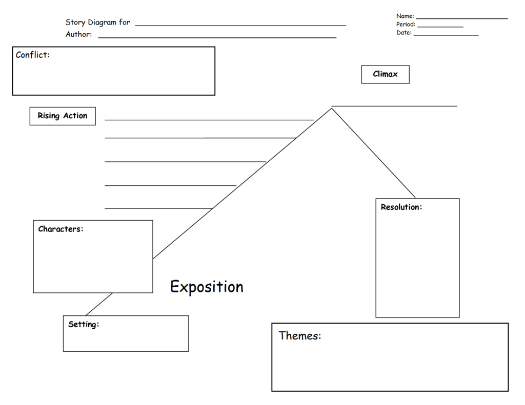 18 Best Images Of Plot Diagram Worksheet