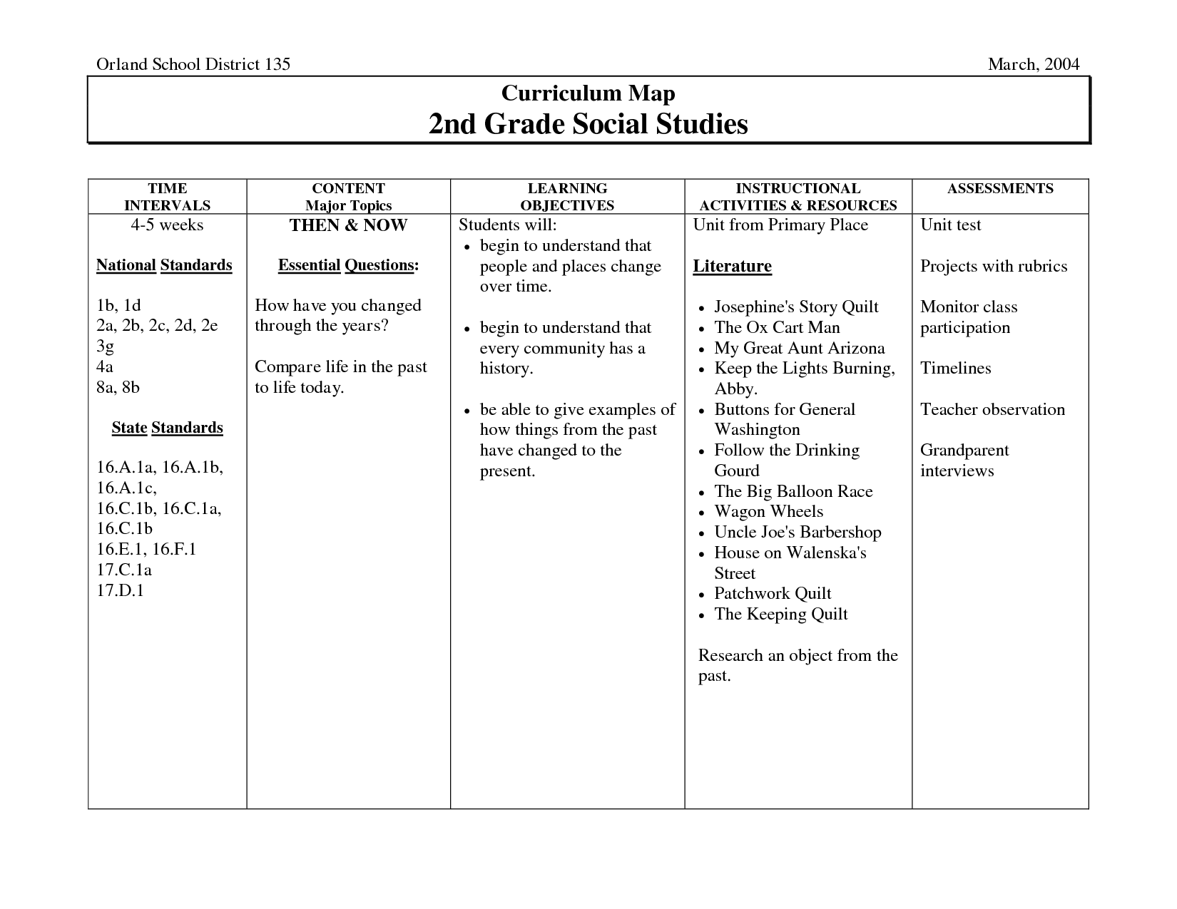 16 Best Images Of Landform Social Stu S Worksheets
