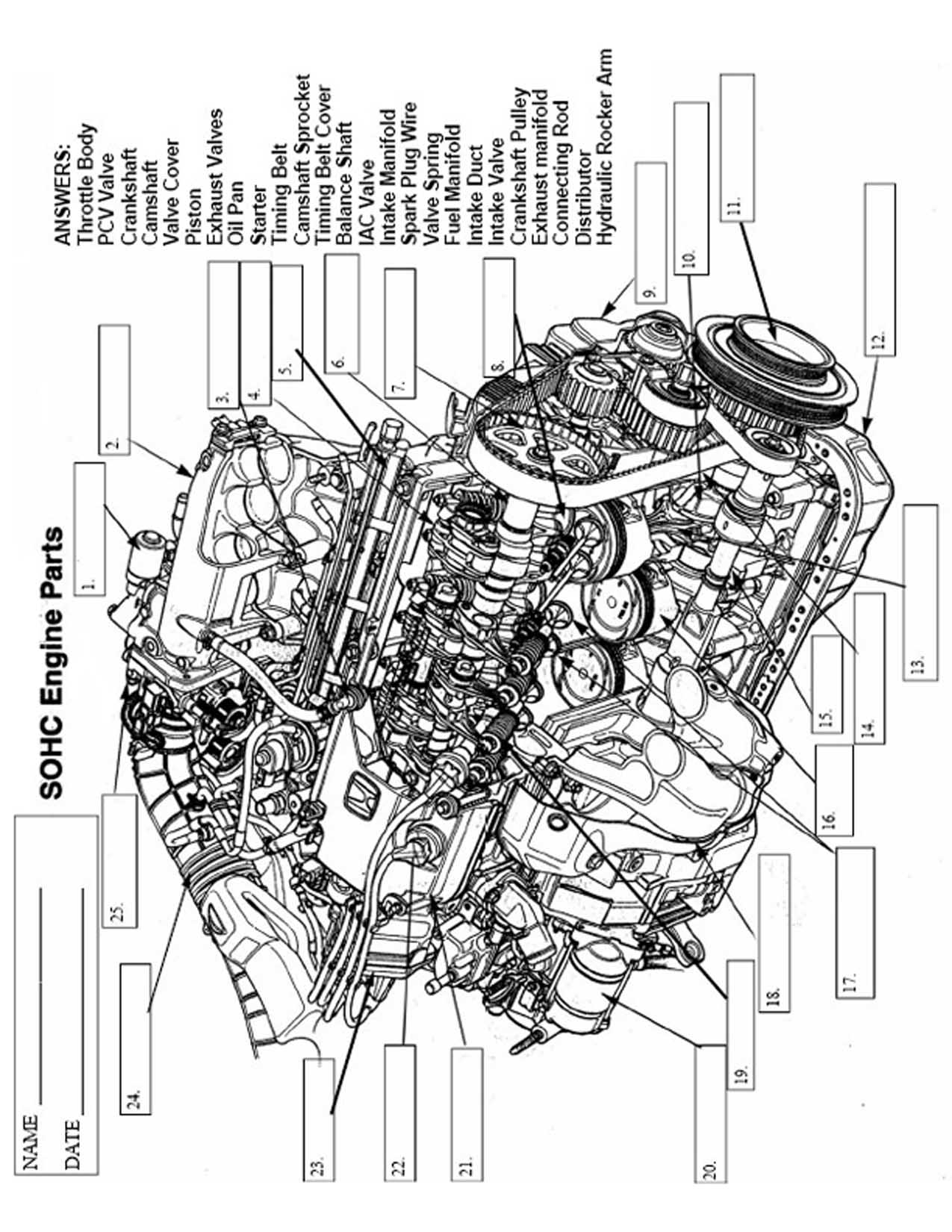 14 Best Images Of Car Parts Of A Worksheet