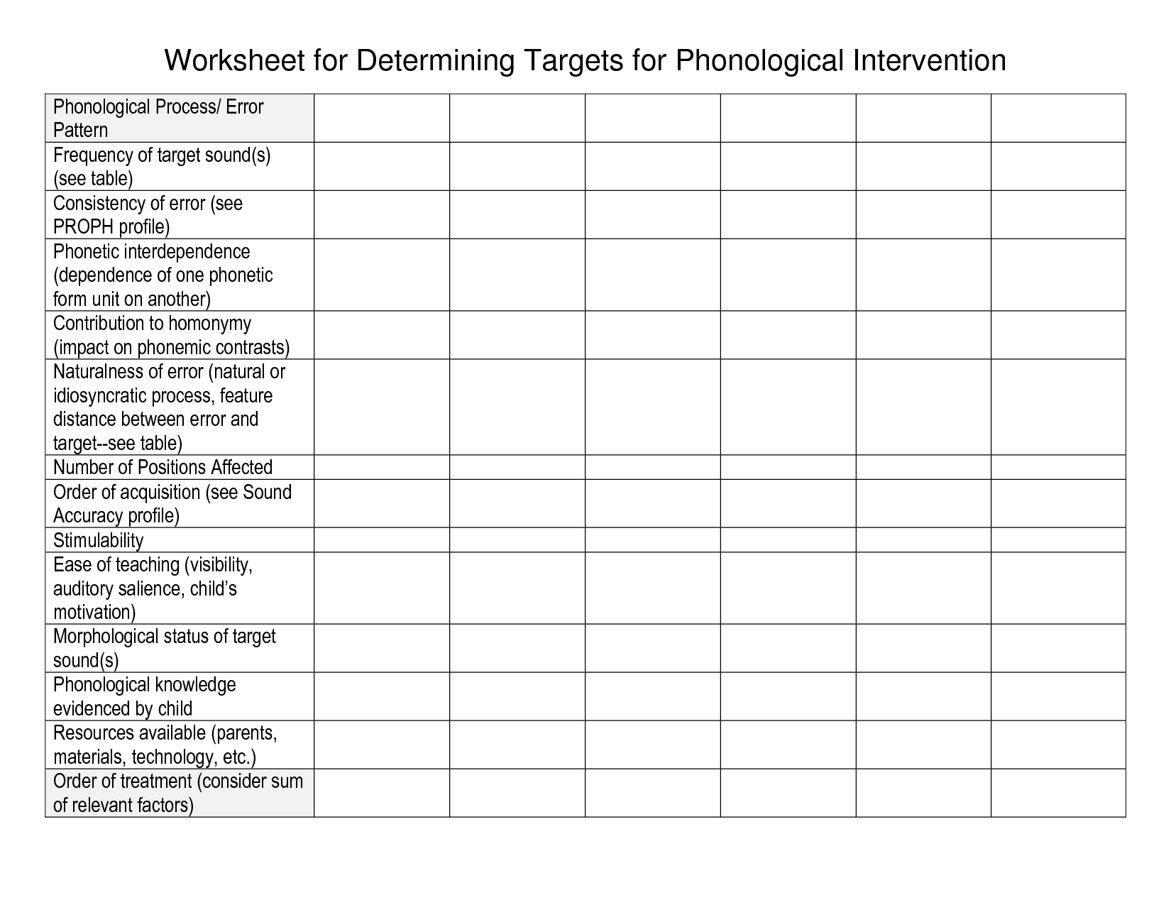15 Best Images Of Education Goal Setting Worksheets