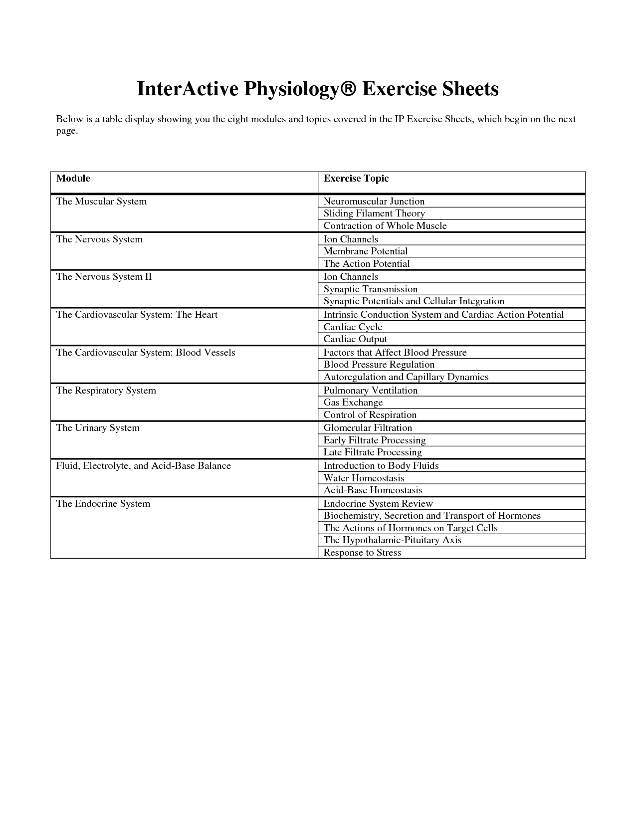 11 Best Images Of Endocrine System Glands Worksheet