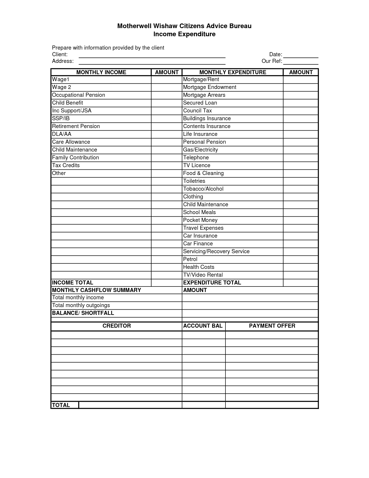 Income And Expenditure Spreadsheet Template