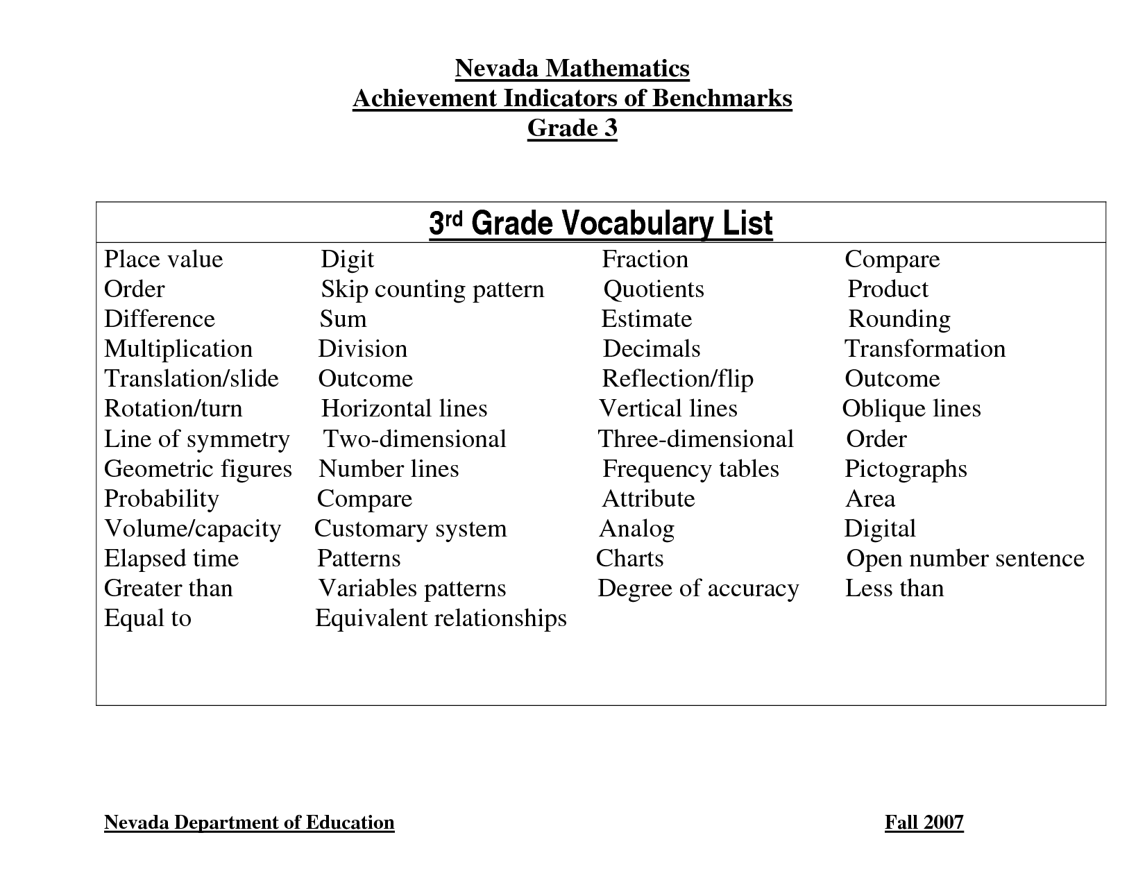 14 Best Images Of Worksheets Life Science Vocabulary