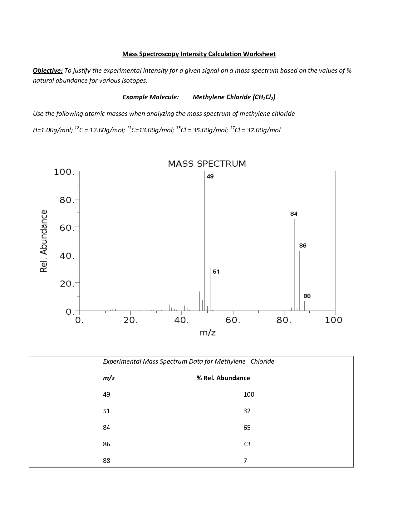 16 Best Images Of Atomic Spectra Worksheet