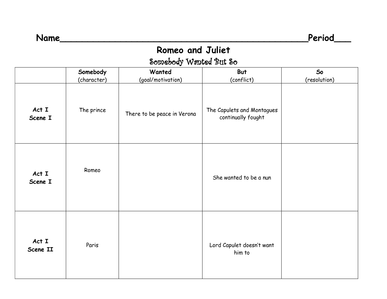 Worksheet Romeo And Juliet Timeline Worksheet Worksheet Fun Worksheet Study Site