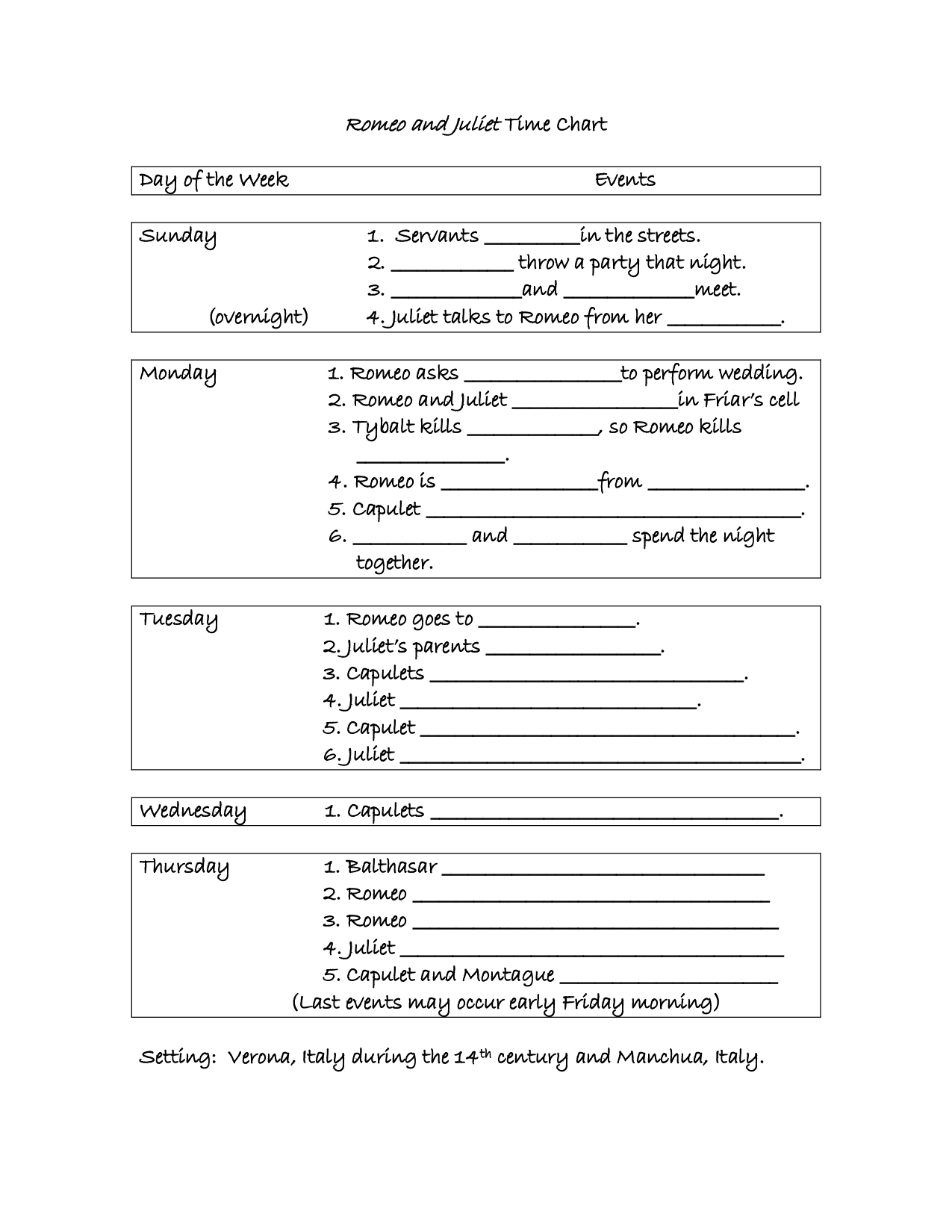 Romeo And Juliet Worksheet Answers Romeo And Juliet Worksheet Romeo And Juliet Sword Fight
