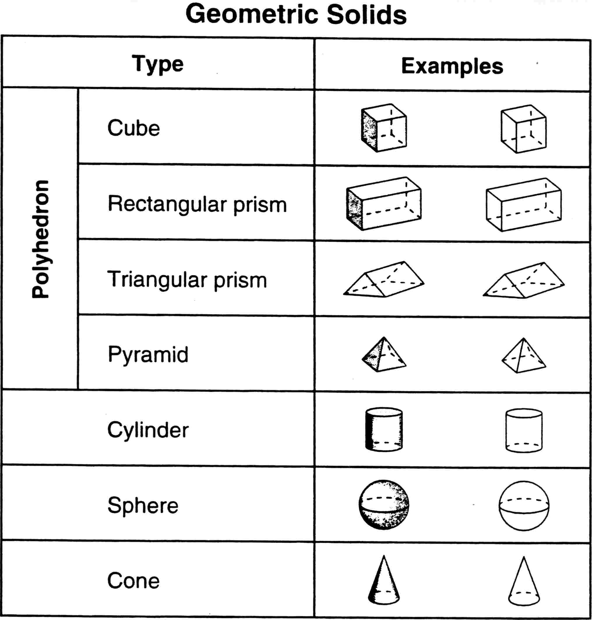 14 Best Images Of Identifying Nets Of Solids Worksheet