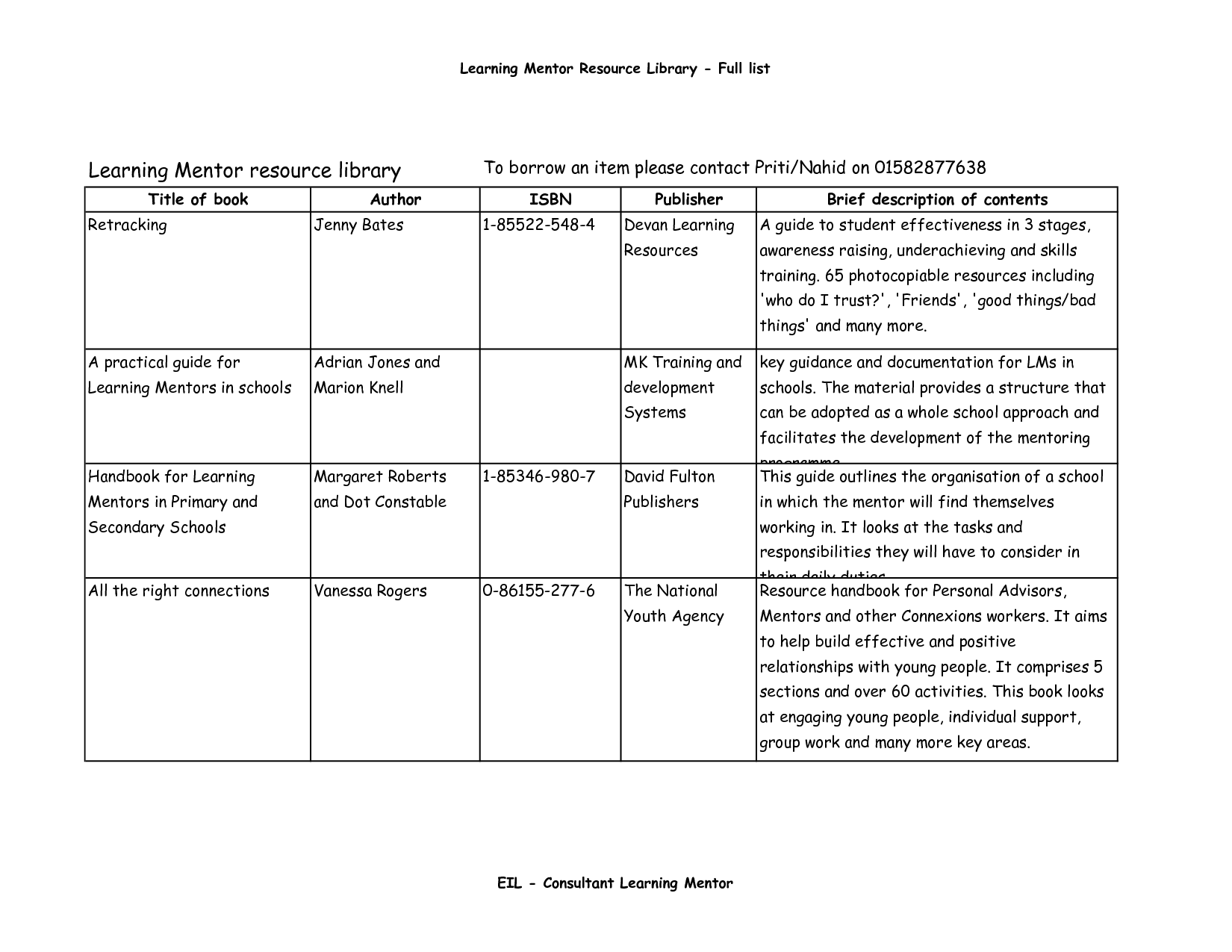 17 Best Images Of Positive Coping Skills Worksheets