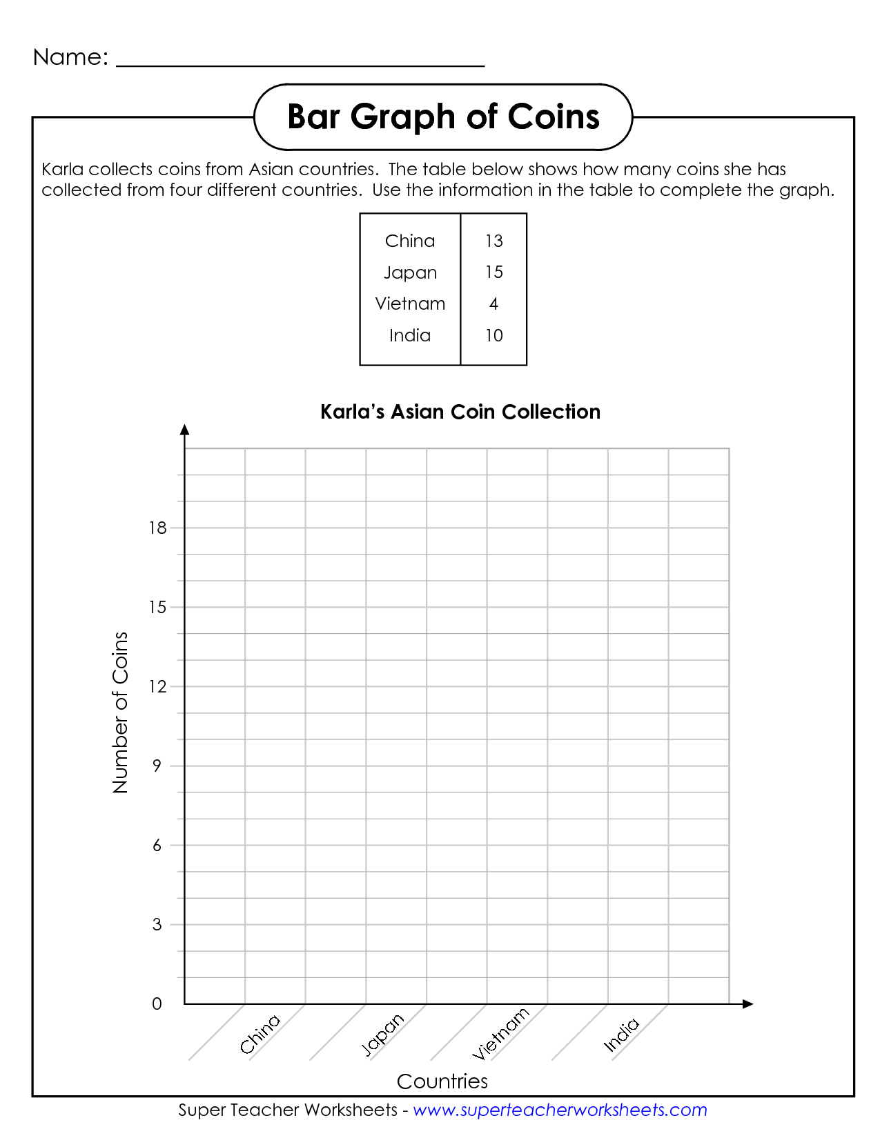 Super Teacher Worksheet Line Plot
