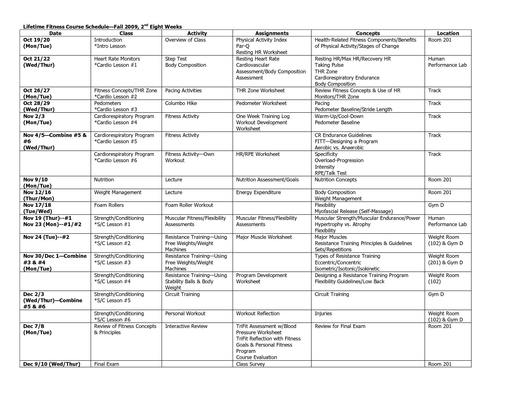 30 Components Of Fitness Worksheet