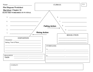 15 Best Images of Story Climax Worksheet  Suspense Graphic Organizer Worksheets, Plot Diagram