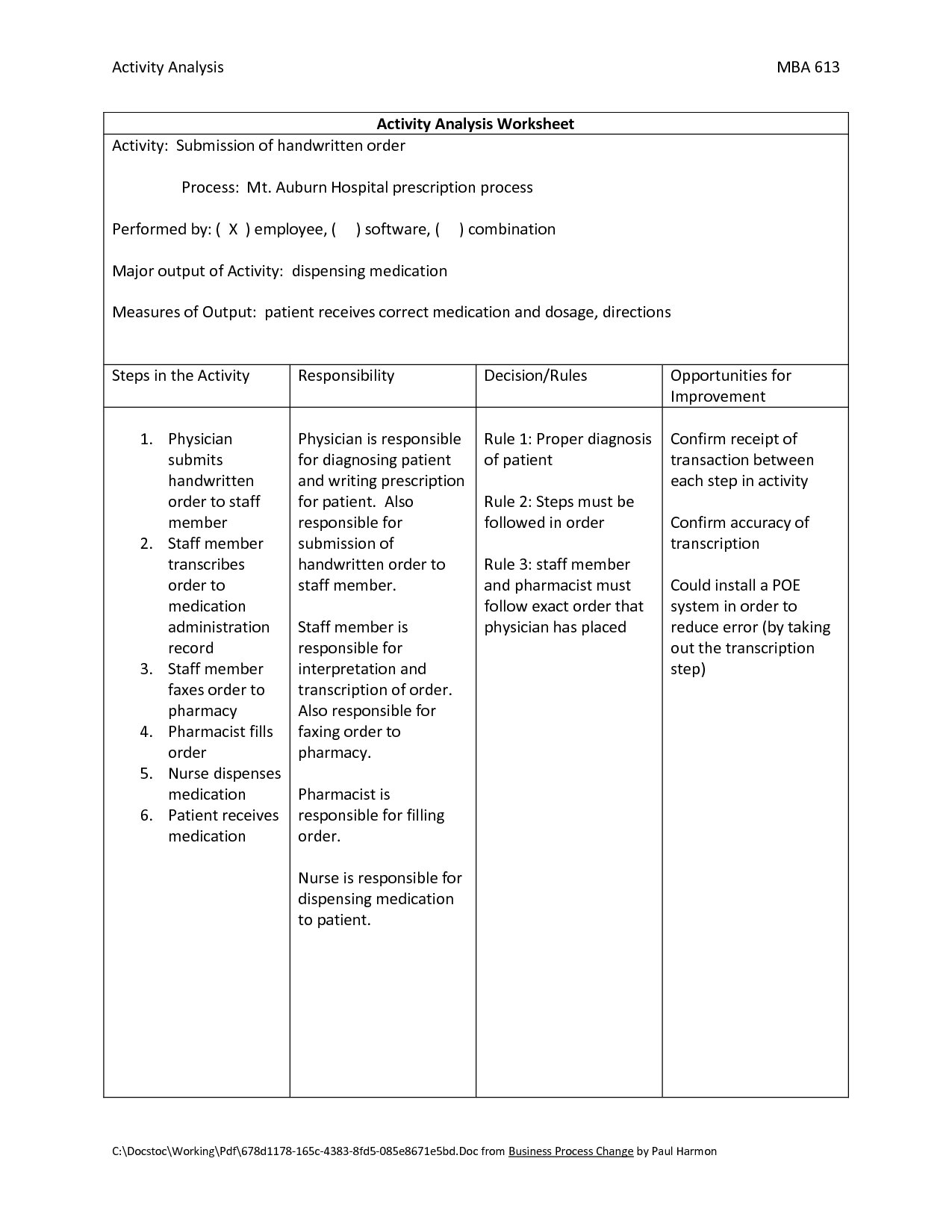 Sample Cdi Worksheet