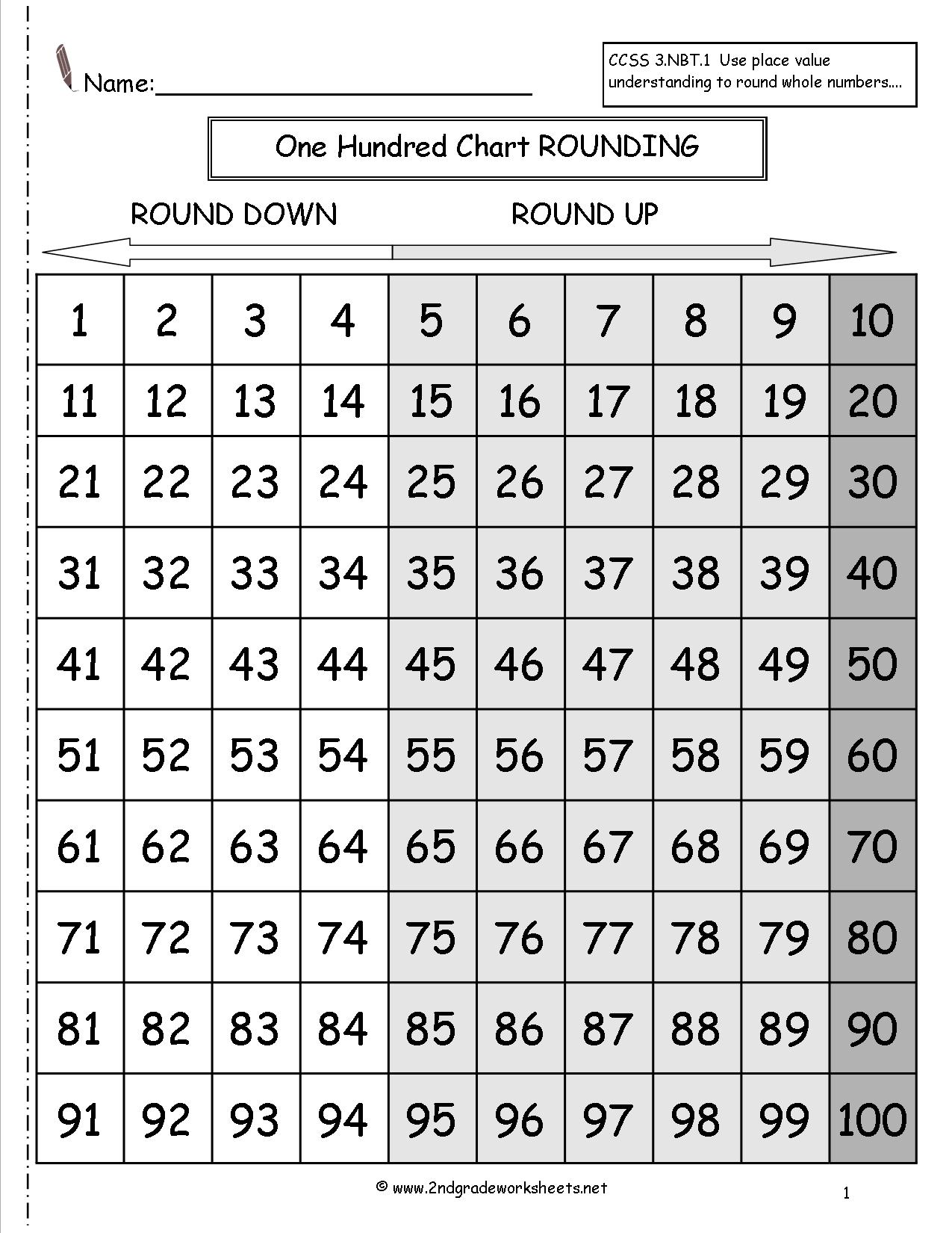7 Best Images Of Rounding To Nearest Ten Worksheet
