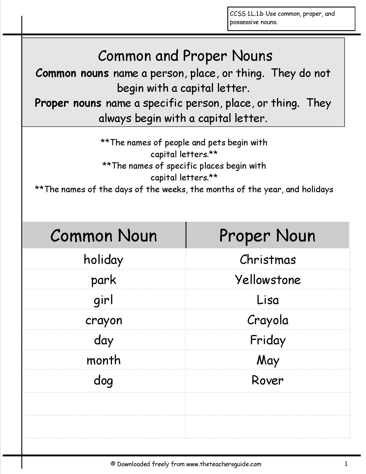 19 Best Images Of Nouns Worksheet Grade 5