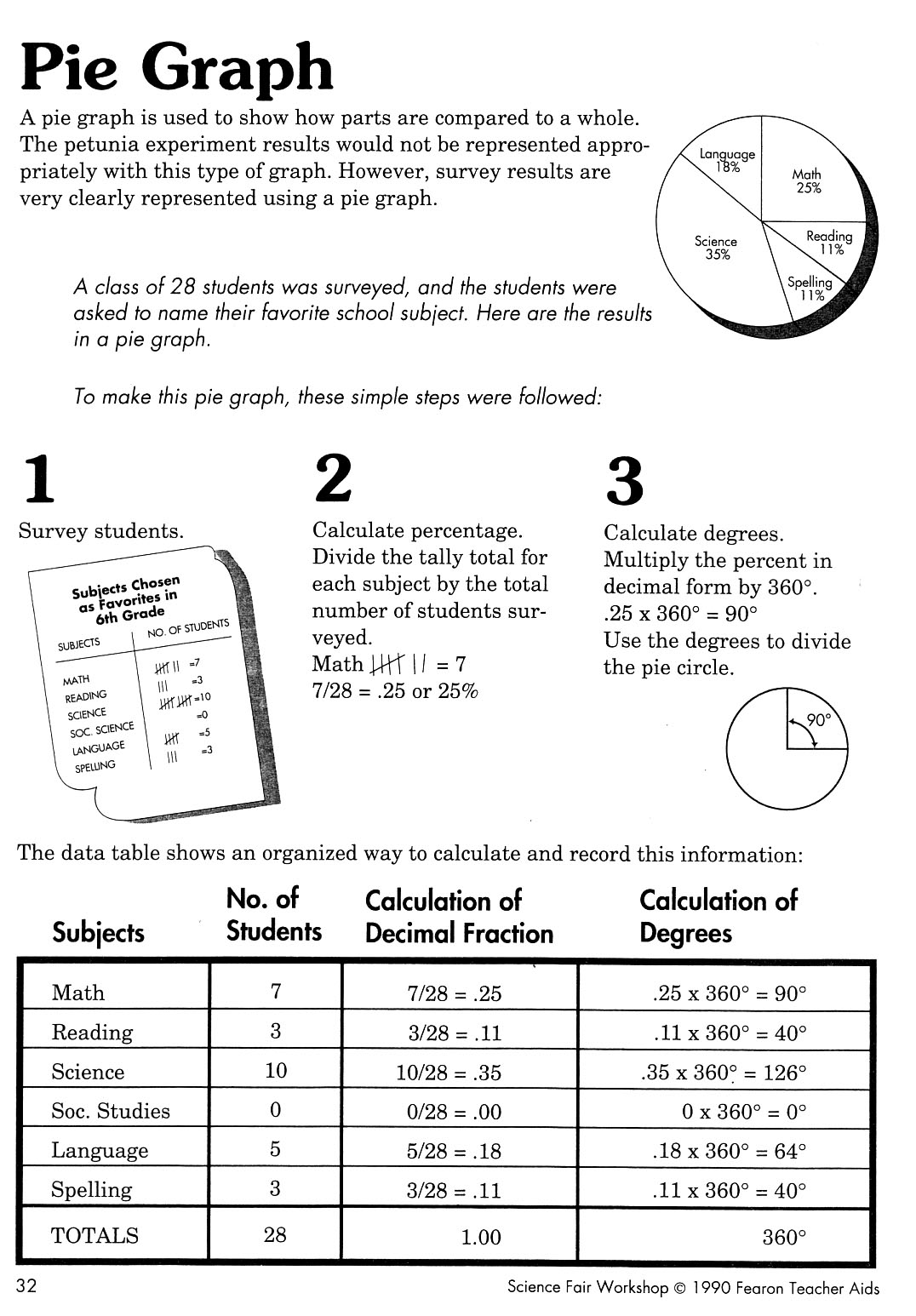 11 Best Images Of Line Graph Worksheets 7th Grade