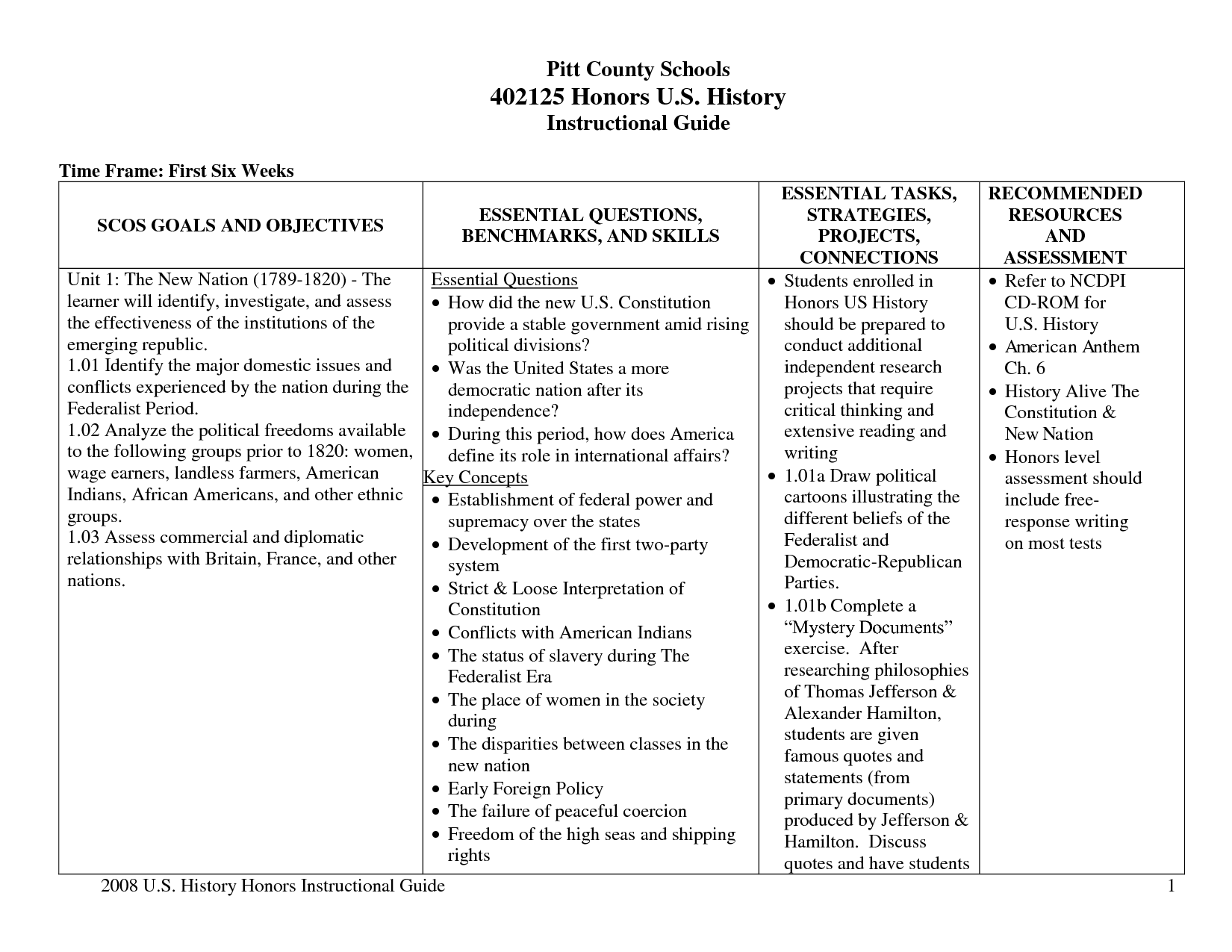 14 Best Images Of Reconstruction Period Worksheet
