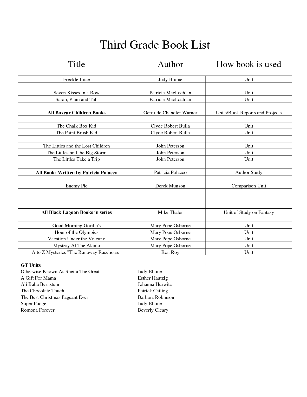Book Report Outline For 3rd Graders