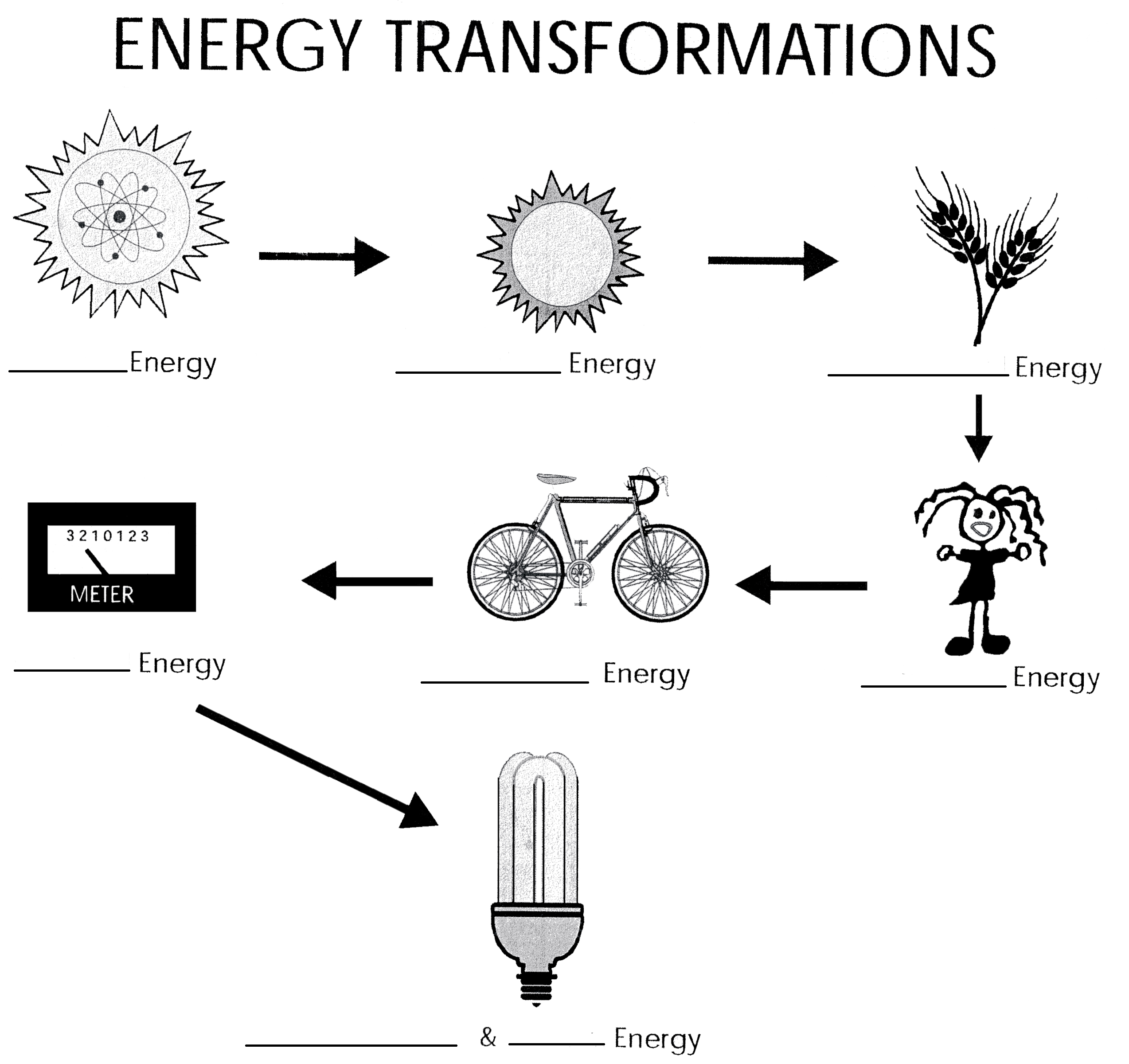 34 Energy Transformation Worksheet Middle School