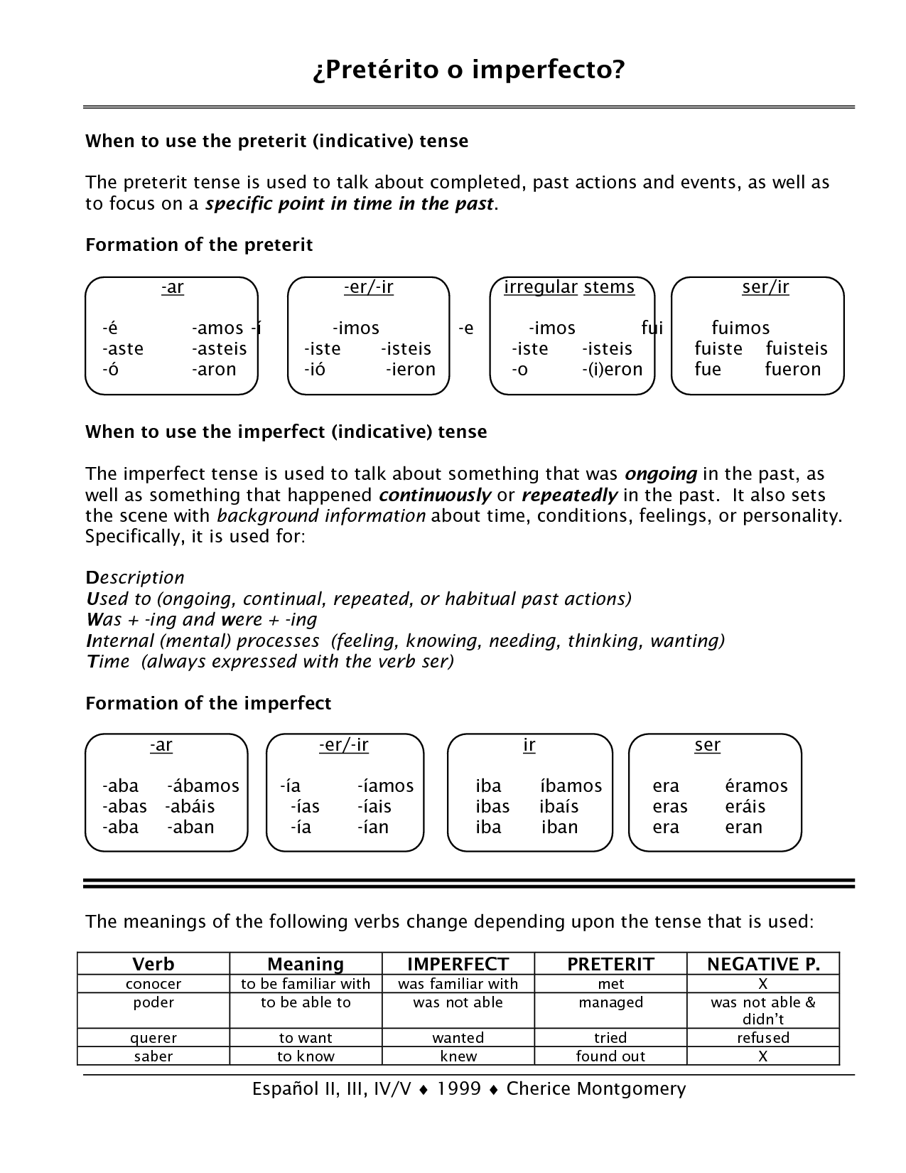 Imperfect Tense Worksheet