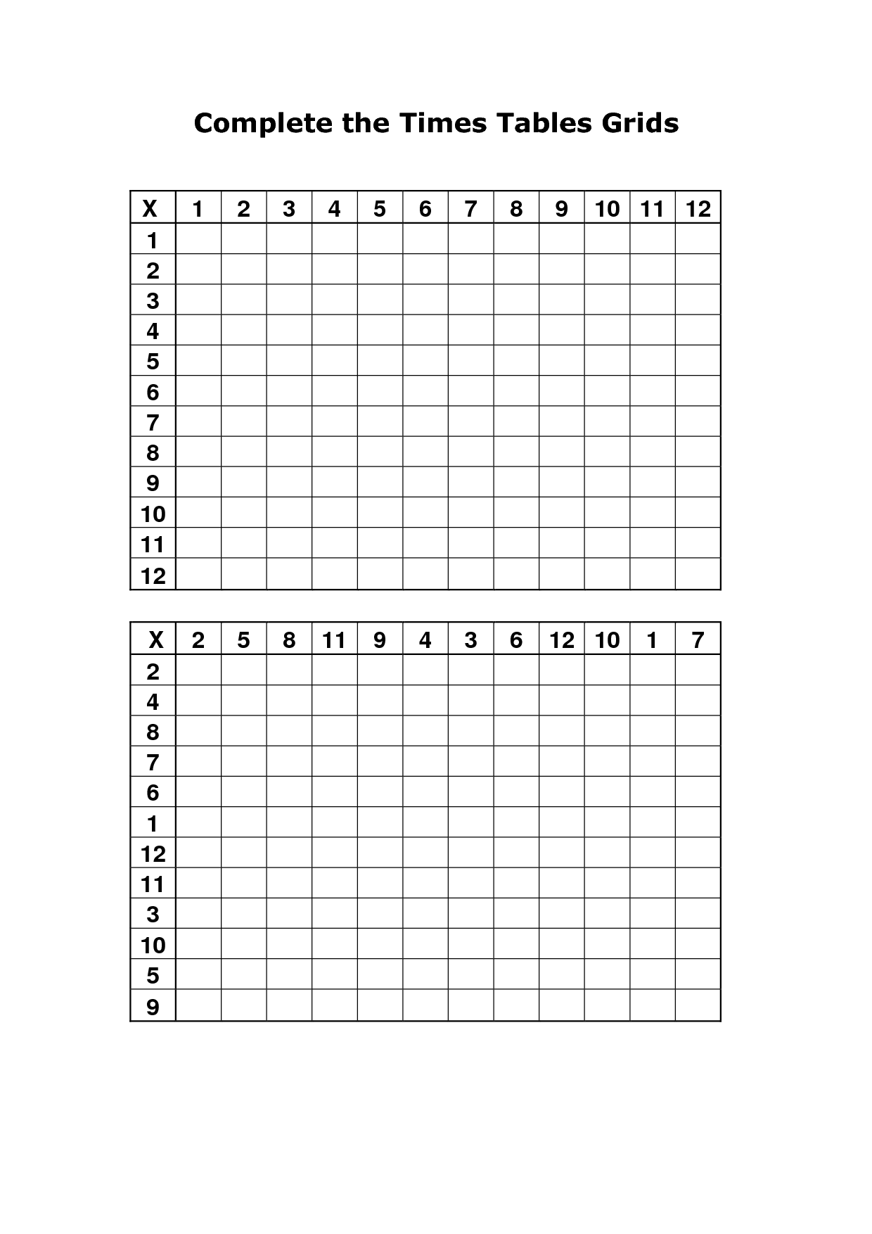 Search Results For Printable Blank Multiplication Table Worksheet 10 X 10 Calendar