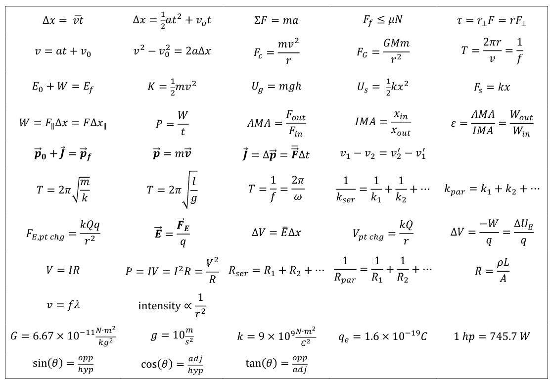 Uncertainty Worksheet Physics