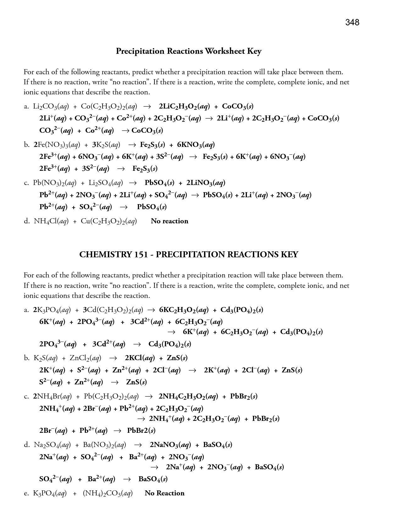 15 Best Images Of Classifying Chemical Reactions Worksheet