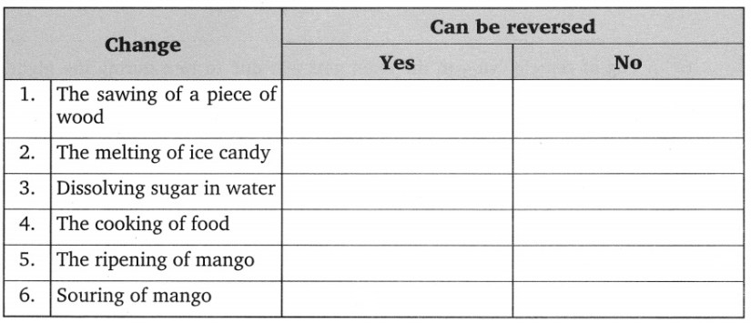 CBSE Class 6 Science Changes Around Us Worksheets 1