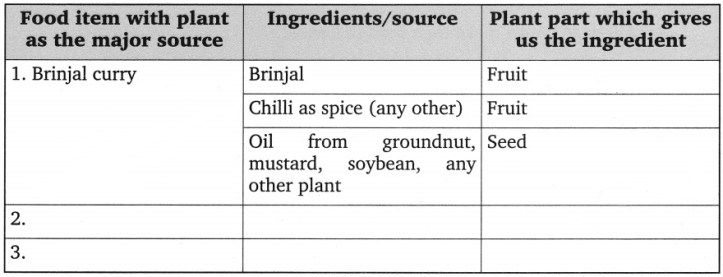 CBSE Class 6 Science Food Where Does It Come From Worksheets 3