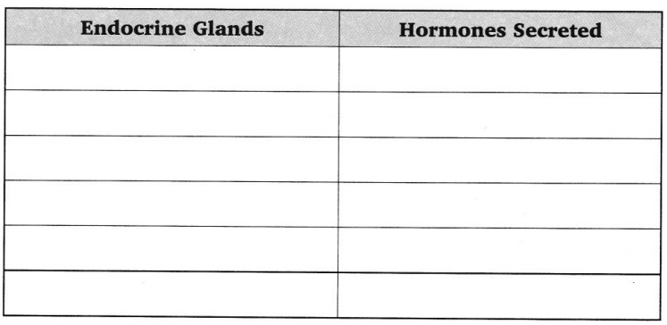 CBSE Class 8 Science Reaching the Age of Adolescence Worksheets 1