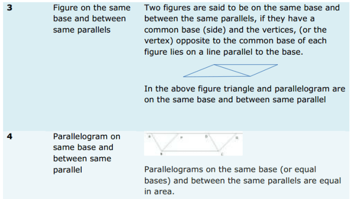 Areas of Parallelograms and Triangles Formulas for Class 9 Q2