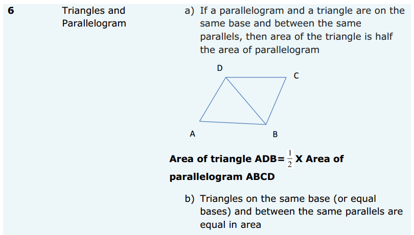 Areas of Parallelograms and Triangles Formulas for Class 9 Q4