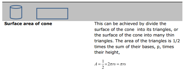Surface Areas and Volumes Formulas for Class 9 Q9
