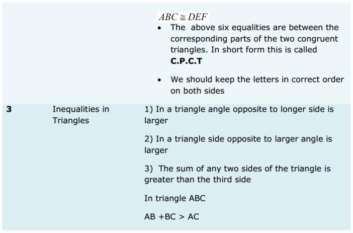 Triangles Formulas for Class 9 Q2