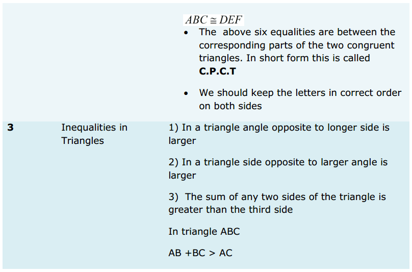 Triangles Formulas for Class 9 Q2
