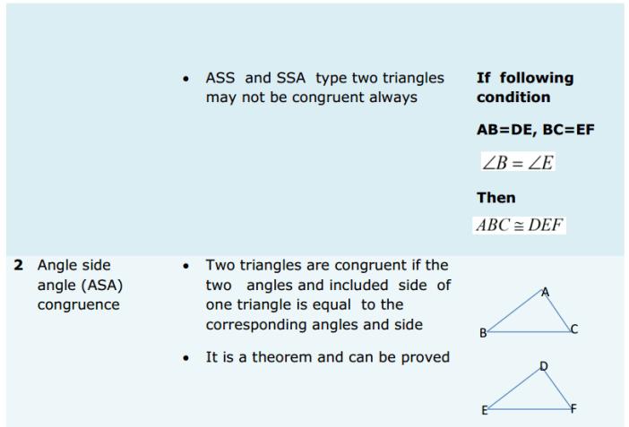 Triangles Formulas for Class 9 Q4