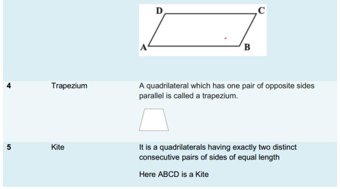 Understanding Quadrilaterals Formulas for Class 8 Q7