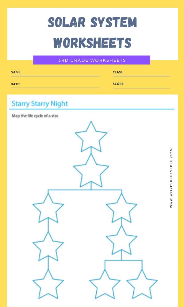 3rd Grade Solar System Worksheets 5