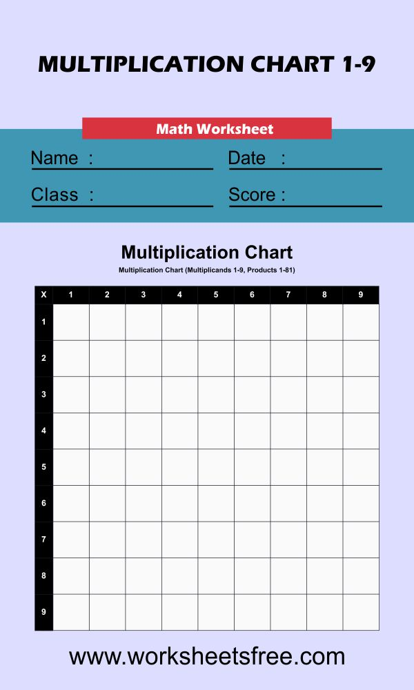 Blank Multiplication Chart 1-9