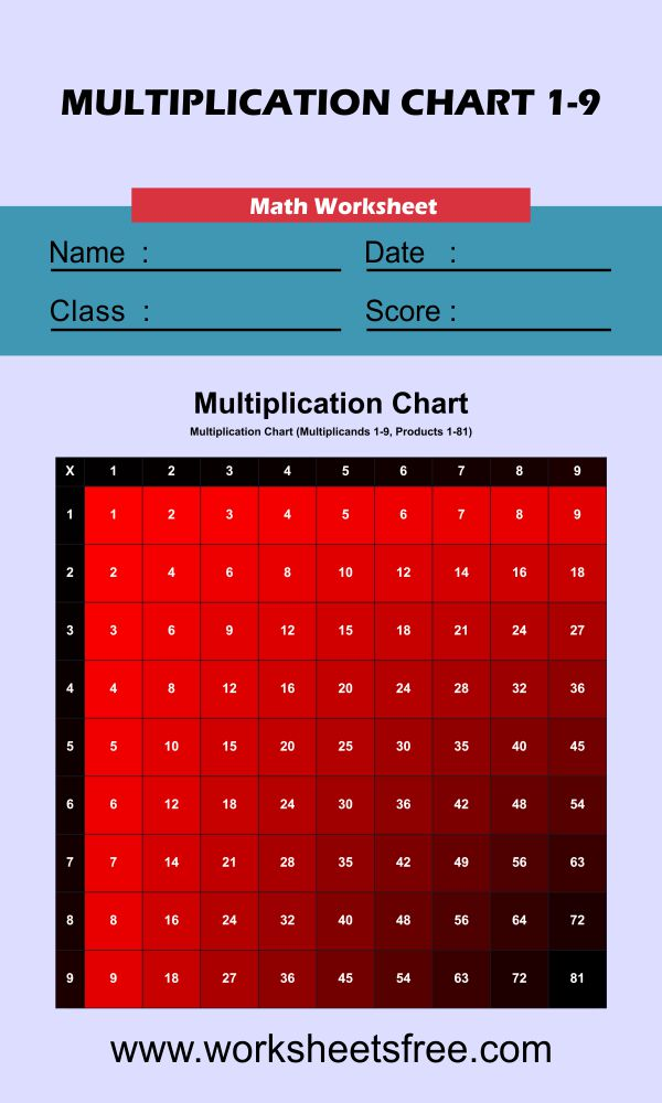 Color Multiplication Chart (Red) 1-9