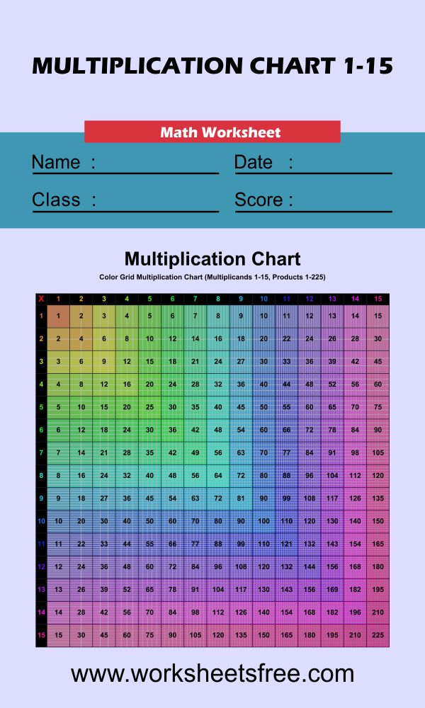 Colored Grid Multiplication Chart 1-15
