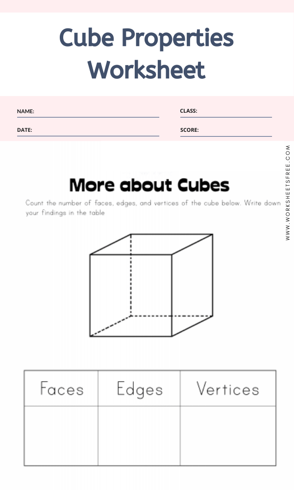 Cube Properties Worksheet